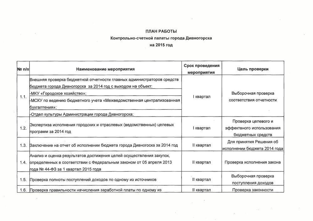 Ревизионная комиссия муниципального образования город Дивногорск План работы Ревизионной комиссии на 2015 год